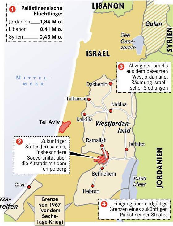 judenchristen in israel